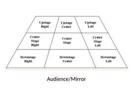 Stage-areas.docx