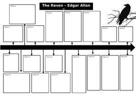 Raven-Timeline-Worksheet.docx