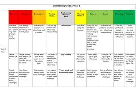 Orienteering-Assessment-English.pdf