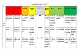 Orienteering-Assessment-Chinese.pdf