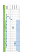New-Tracking-Levels.xlsx