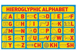 Hieroglyphic-alphabet.docx