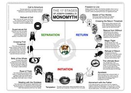 17-stages-of-monomyth.docx