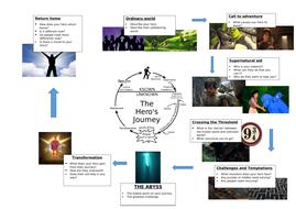 big-write-thinking-map.docx