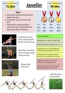 Javelin-Resource-Card.docx