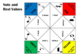Notes-and-Rests-Values-Chatterbox.pdf