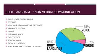 A3-Body-language-pp.pptx