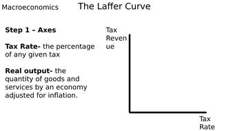 The-Laffer-Curve.pptx