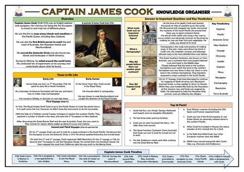 Captain James Cook - Knowledge Organiser!