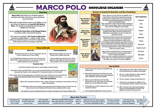 Marco Polo Knowledge Organiser!