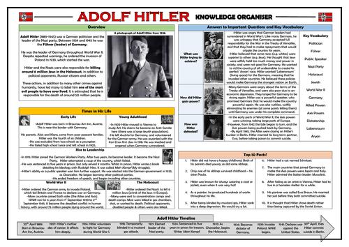Adolf Hitler Knowledge Organiser!