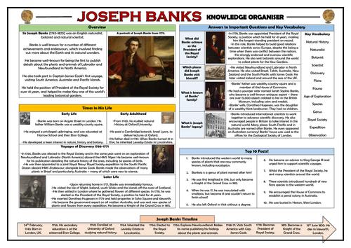 Joseph Banks - Knowledge Organiser!