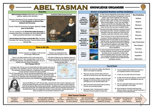 Abel Tasman - Knowledge Organiser!