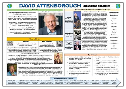 David Attenborough Knowledge Organiser!