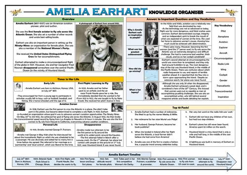 Amelia Earhart Knowledge Organiser!