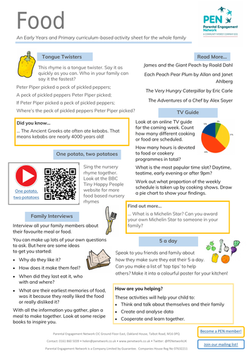 Food Primary Family Home Learning Sheet