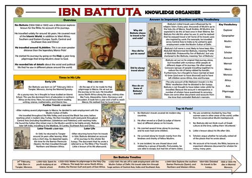 Ibn Battuta Knowledge Organiser!