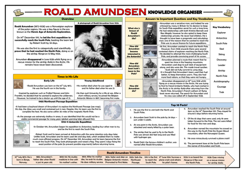 Roald Amundsen - Knowledge Organiser!