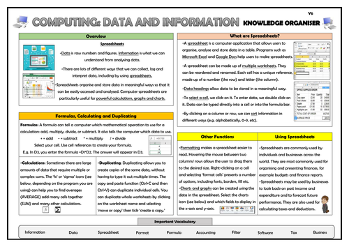 Year 6 Computing - Data and Information - Spreadsheets - Knowledge Organiser!