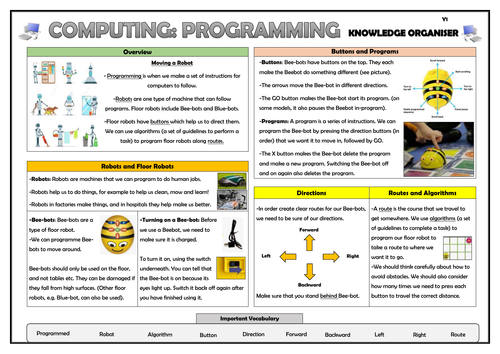 Year 1 Computing - Programming - Moving a Robot - Knowledge Organiser!