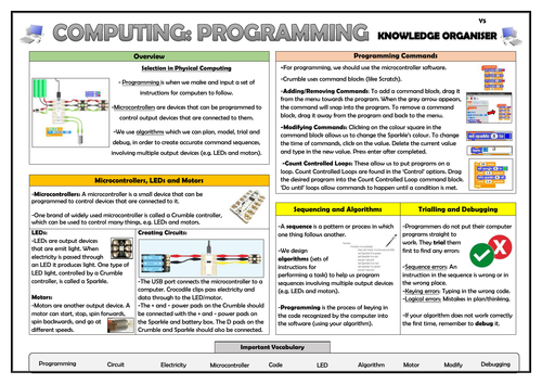 Year 5 Computing - Programming - Selection in Physical Computing - Knowledge Organiser!