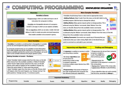 Year 6 Computing - Programming - Variables in Games - Knowledge Organiser!