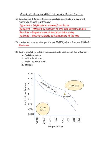 pdf, 203 KB