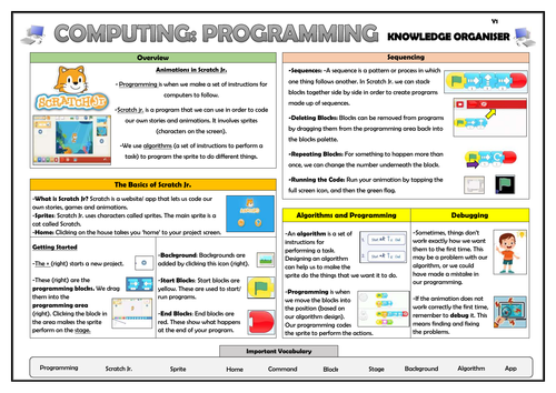 Year 1 Computing - Programming - Animations in Scratch Jr - Knowledge Organiser!