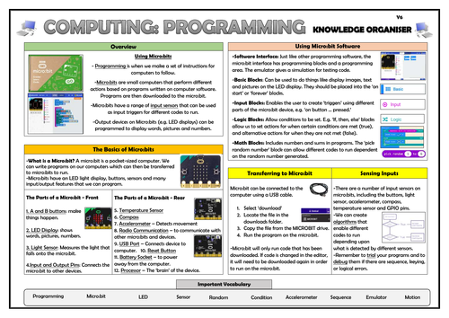 Year 6 Computing - Programming - Using Micro:bits - Knowledge Organiser!