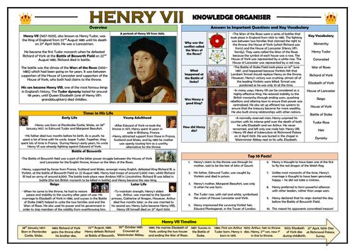 Henry VII - Knowledge Organiser!