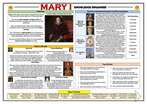 Mary I - Knowledge Organiser!