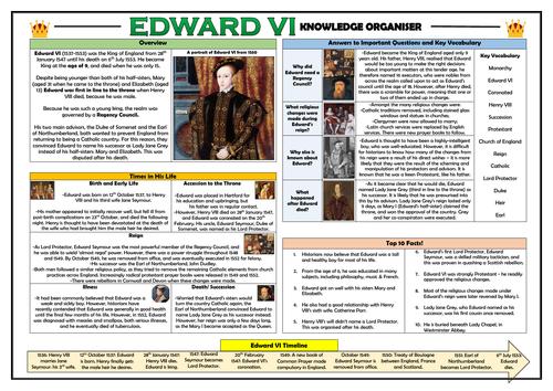 Edward VI - Knowledge Organiser!