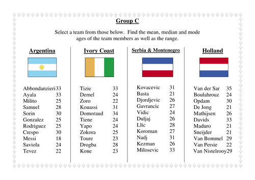 World Cup mean median mode and range activity by cazclark – Mean Median Mode and Range Worksheets
