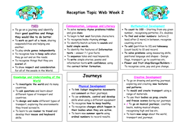 Journeys_Topic_Web_Parents.doc