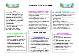 Under_the_Sea_Topic_Web_Parents.doc