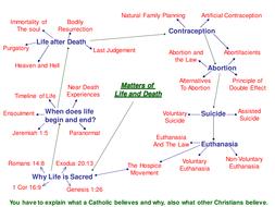 Edexcel Unit C2 Matters of Life and Death