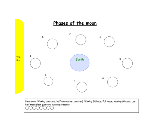 Phases of the moon by ktwoody - Teaching Resources - TES
