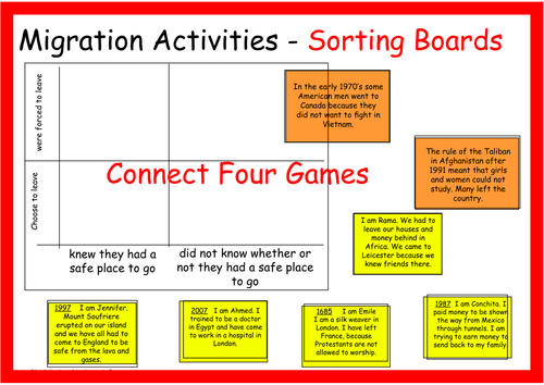 Collaborative Teaching Resources : Migration by collaborative teaching resources tes