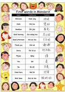 Useful words and phrases in manadarin ideal for children with a useful words and phrases in manadarin ideal for children with a chinese mandarin speaking heritage m4hsunfo