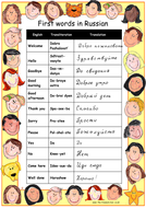 Useful words and phrases in russian ideal for children with a ttbrussian colourv2pdf m4hsunfo