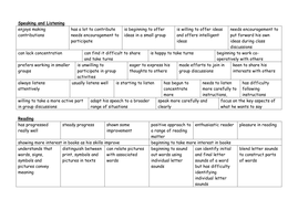 comments for report writing by teachie teaching resources tes
