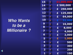 Who wants to be a millionaire by kimmybob teaching for Who want to be a millionaire game template
