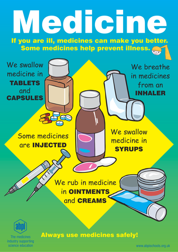 Medicines posters by medhelp - Teaching Resources - Tes
