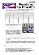 The Market for Chocolate GCSE Economics Supply & Demand Worksheet