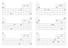 Periodic table bingo by dizzyfizzicist teaching resources tes periodic table bingo urtaz Choice Image