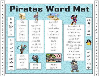 Pirates Galore By Dcukface Uk Teaching Resources Tes