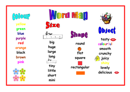 Adjective Word Map