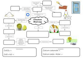 Limestone mind map.doc