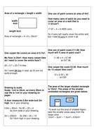 My Bedroom: Lesson Plans & Activities KS3 (11-14)