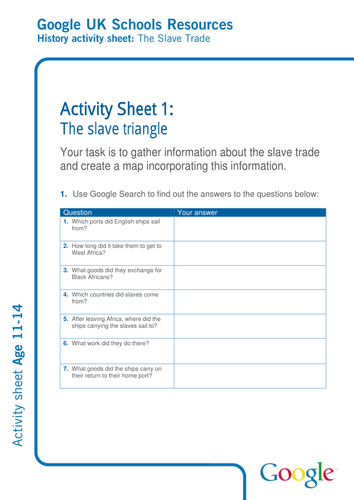 The Slave Trade lesson plan by google - Teaching Resources - Tes